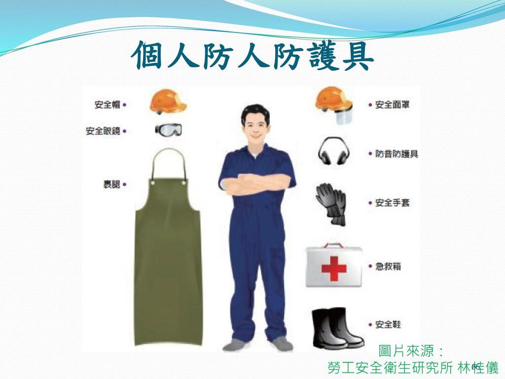 個人防人防護具 圖片來源: 勞工安全衛生研究所 林桂儀