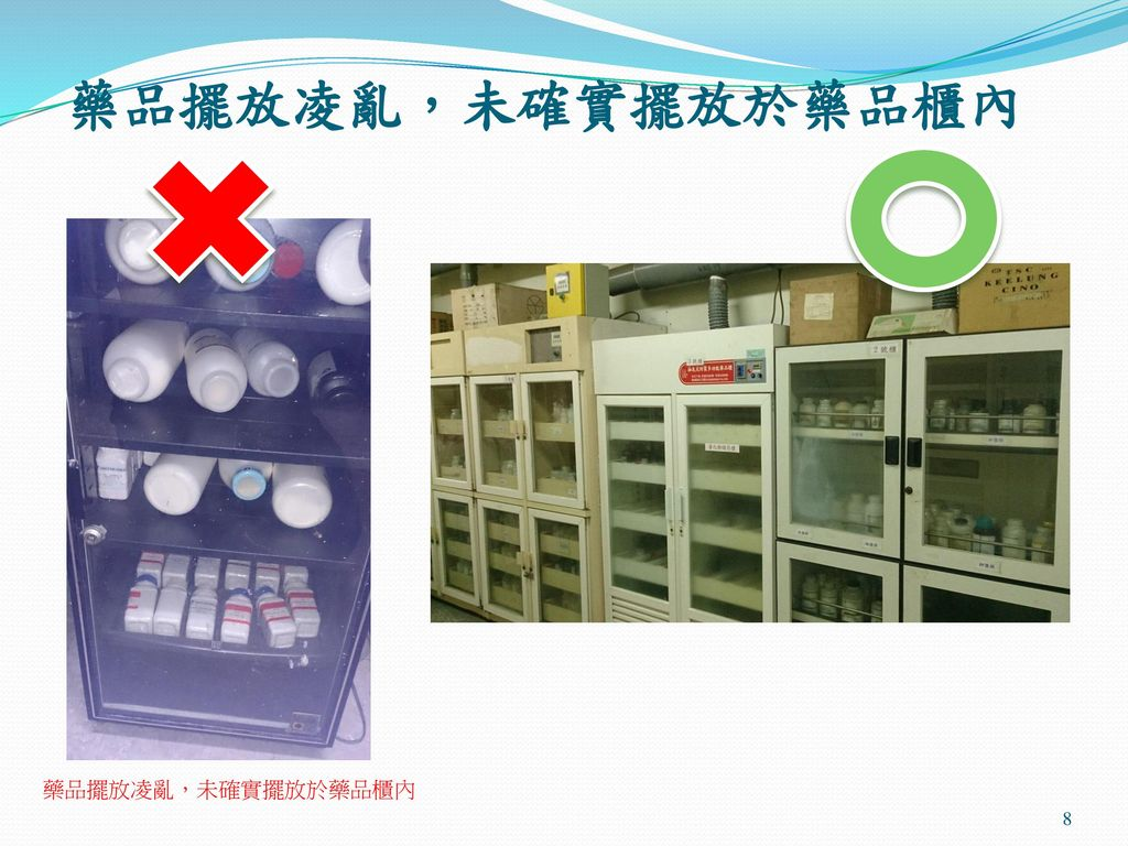 藥品擺放凌亂,未確實擺放於藥品櫃內 藥品擺放凌亂,未確實擺放於藥品櫃內