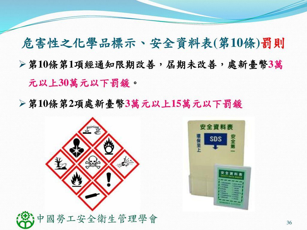 危害性之化學品標示、安全資料表(第10條)罰則