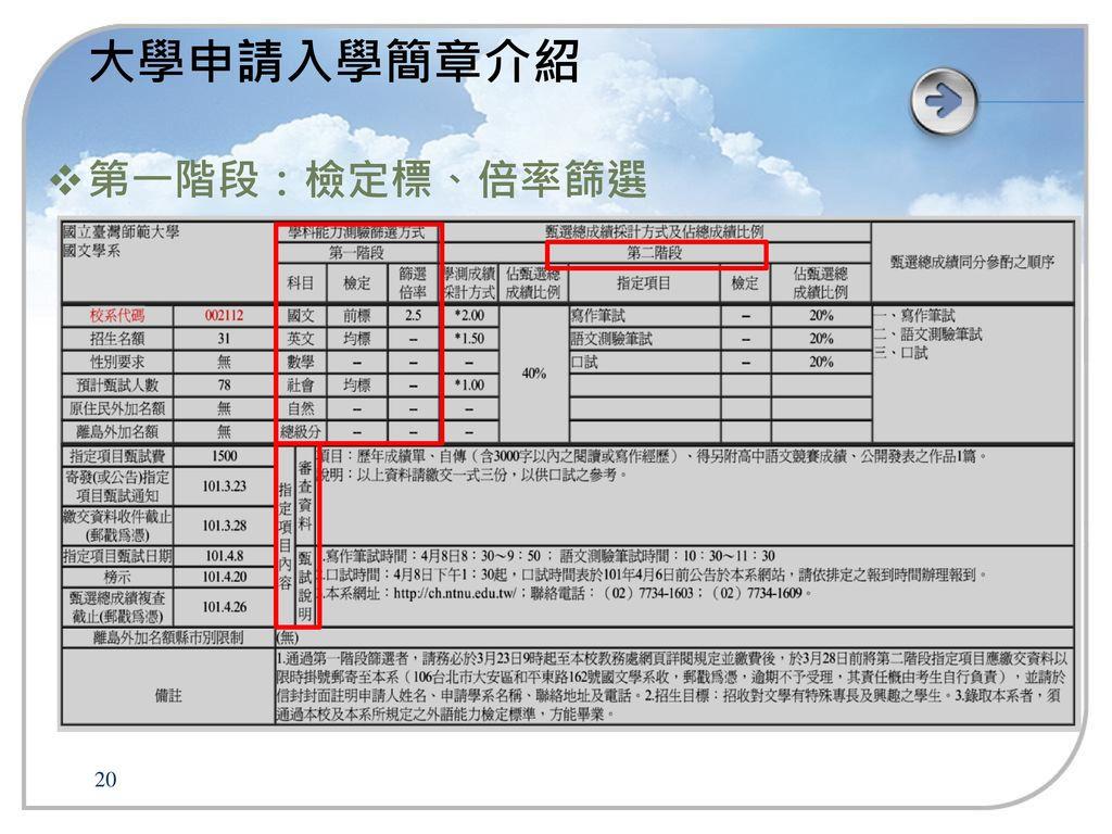 大學申請入學簡章介紹 第一階段:檢定標、倍率篩選 20