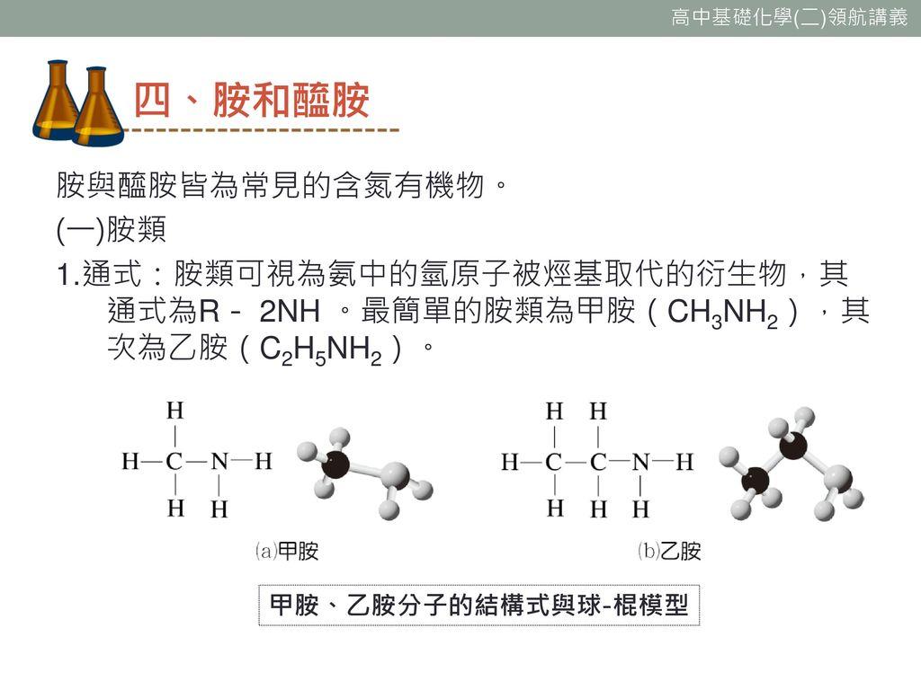 四、胺和醯胺 胺與醯胺皆為常見的含氮有機物。 (一)胺類 1.通式:胺類可視為氨中的氫原子被烴基取代的衍生物,其通式為R- 2NH 。最簡單的胺類為甲胺(CH3NH2),其次為乙胺(C2H5NH2)。