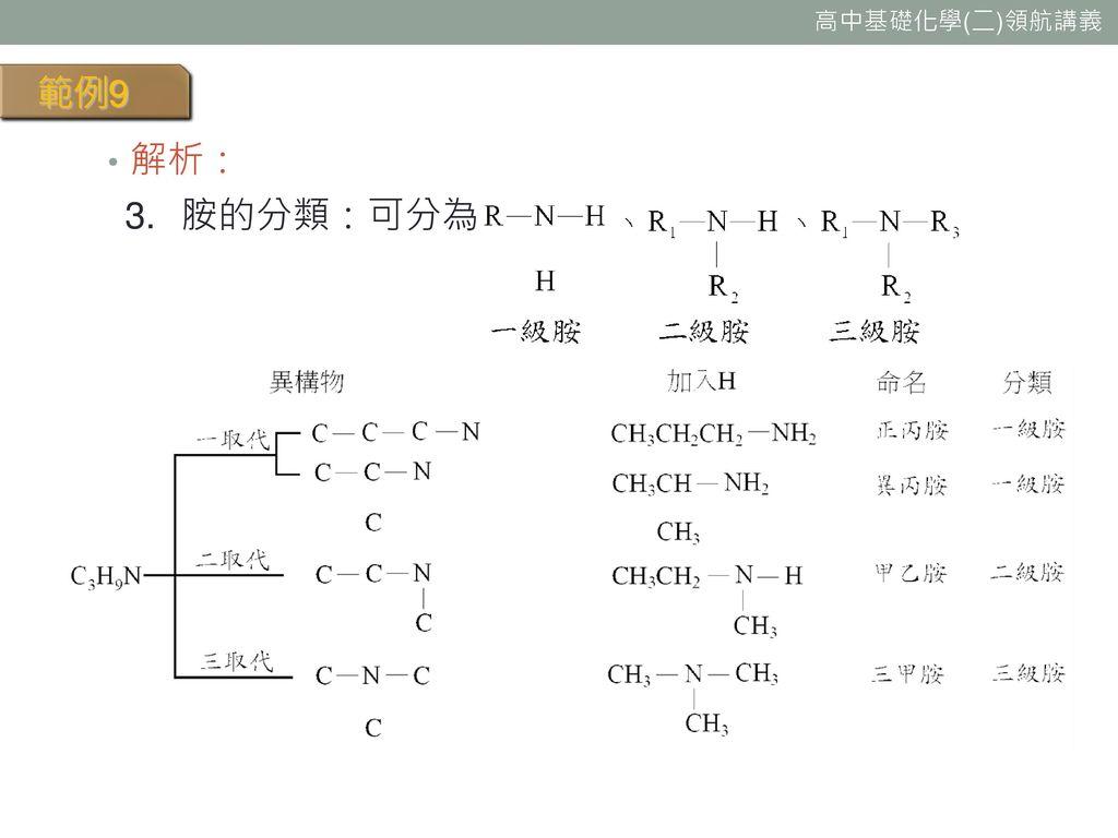 範例9 解析: 胺的分類:可分為