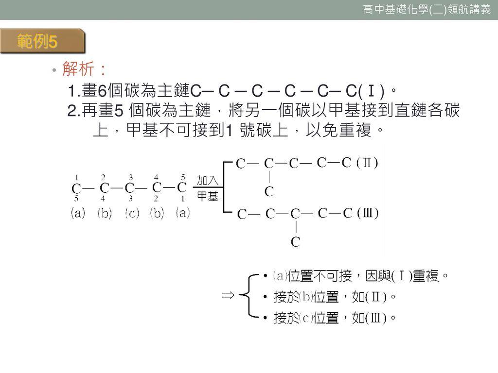 範例5 解析: 1.畫6個碳為主鏈C─ C ─ C ─ C ─ C─ C(Ⅰ)。 2.再畫5 個碳為主鏈,將另一個碳以甲基接到直鏈各碳上,甲基不可接到1 號碳上,以免重複。