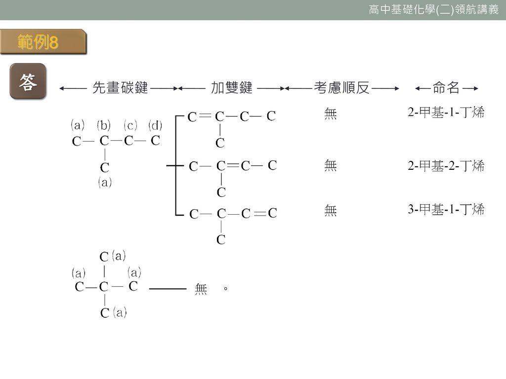 範例8 答 先畫碳鍵 加雙鍵 考慮順反 命名 。