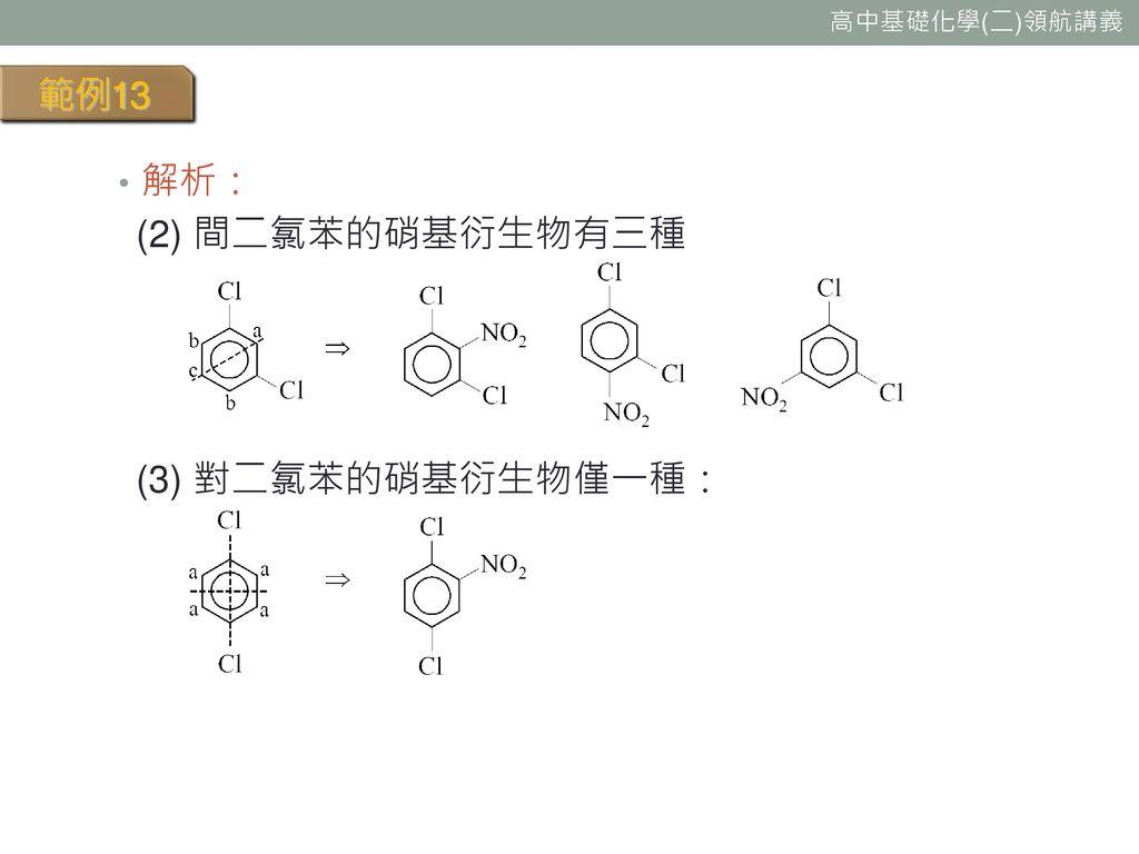 範例13 解析: (2) 間二氯苯的硝基衍生物有三種 (3) 對二氯苯的硝基衍生物僅一種: