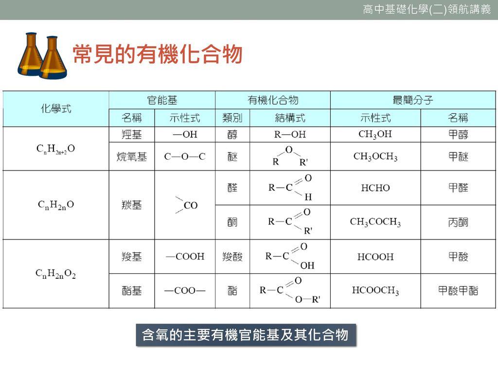 常見的有機化合物 含氧的主要有機官能基及其化合物