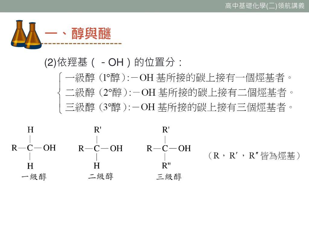 一、醇與醚 (2)依羥基(-OH)的位置分: