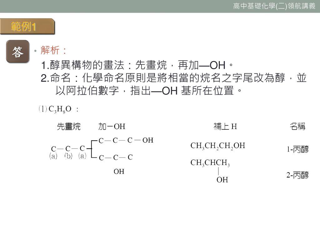 答 範例1 1.醇異構物的畫法:先畫烷,再加—OH。