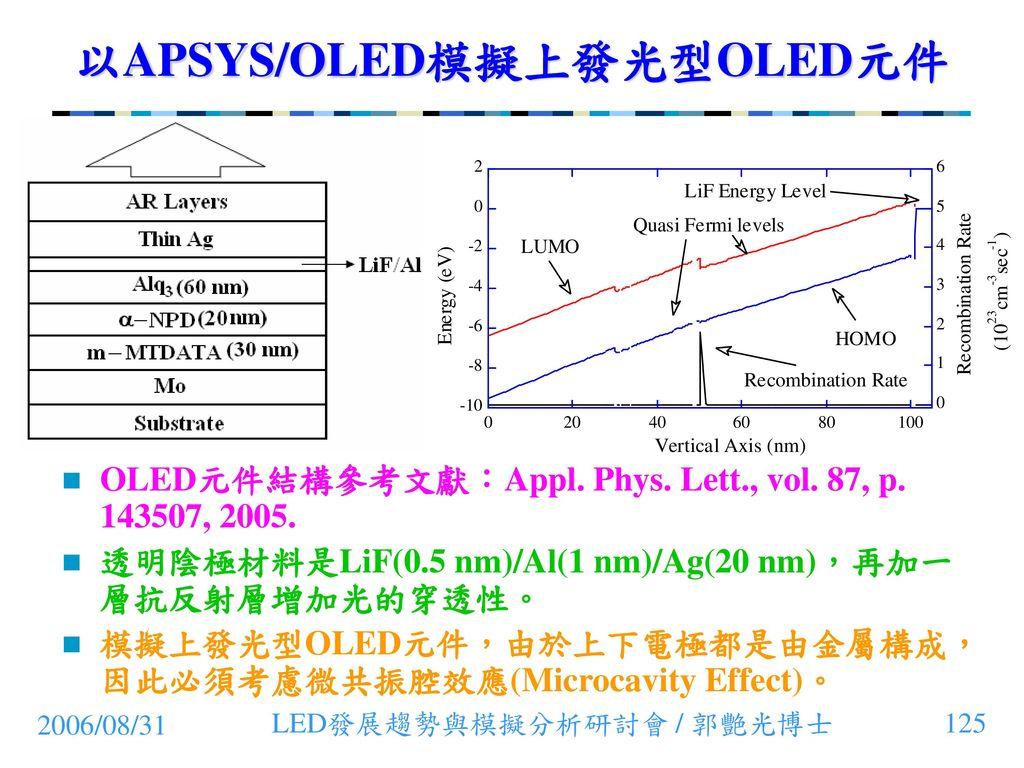 以APSYS/OLED模擬上發光型OLED元件