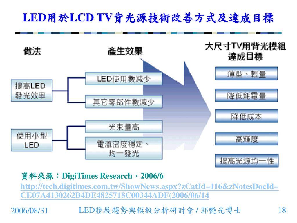 LED用於LCD TV背光源技術改善方式及達成目標