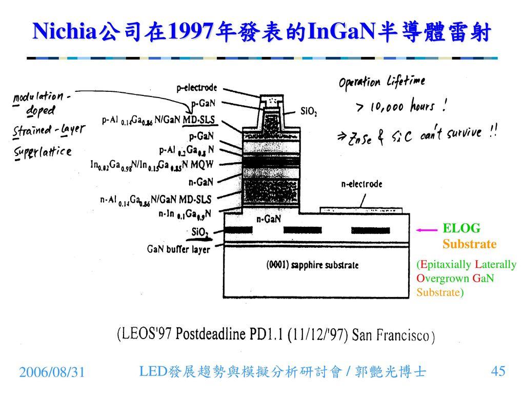 Nichia公司在1997年發表的InGaN半導體雷射