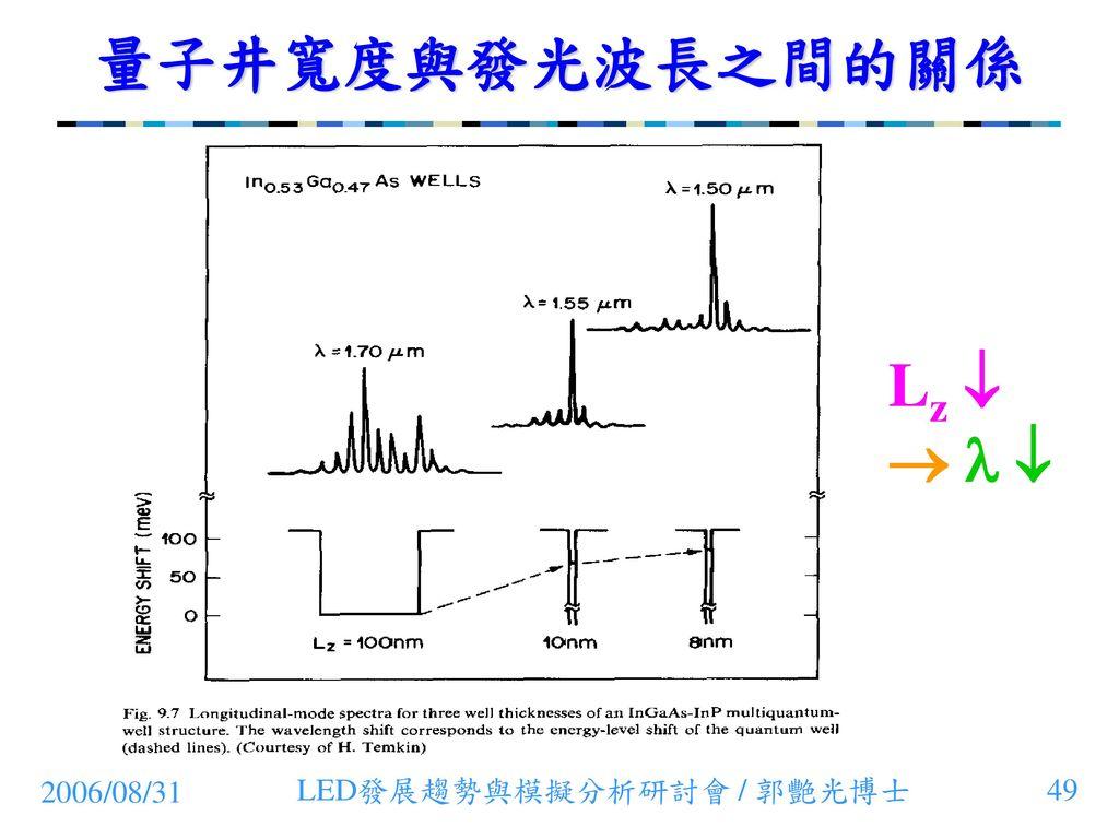 LED發展趨勢與模擬分析研討會 / 郭艷光博士