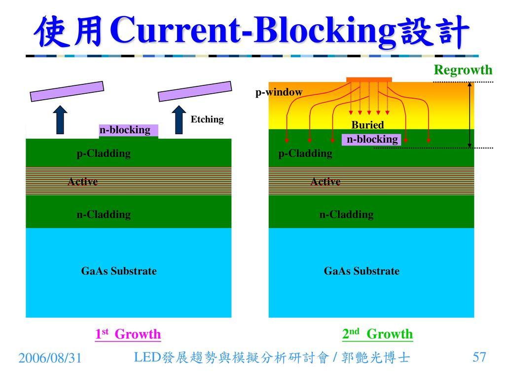 使用Current-Blocking設計