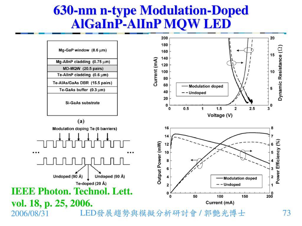 630-nm n-type Modulation-Doped AlGaInP-AlInP MQW LED