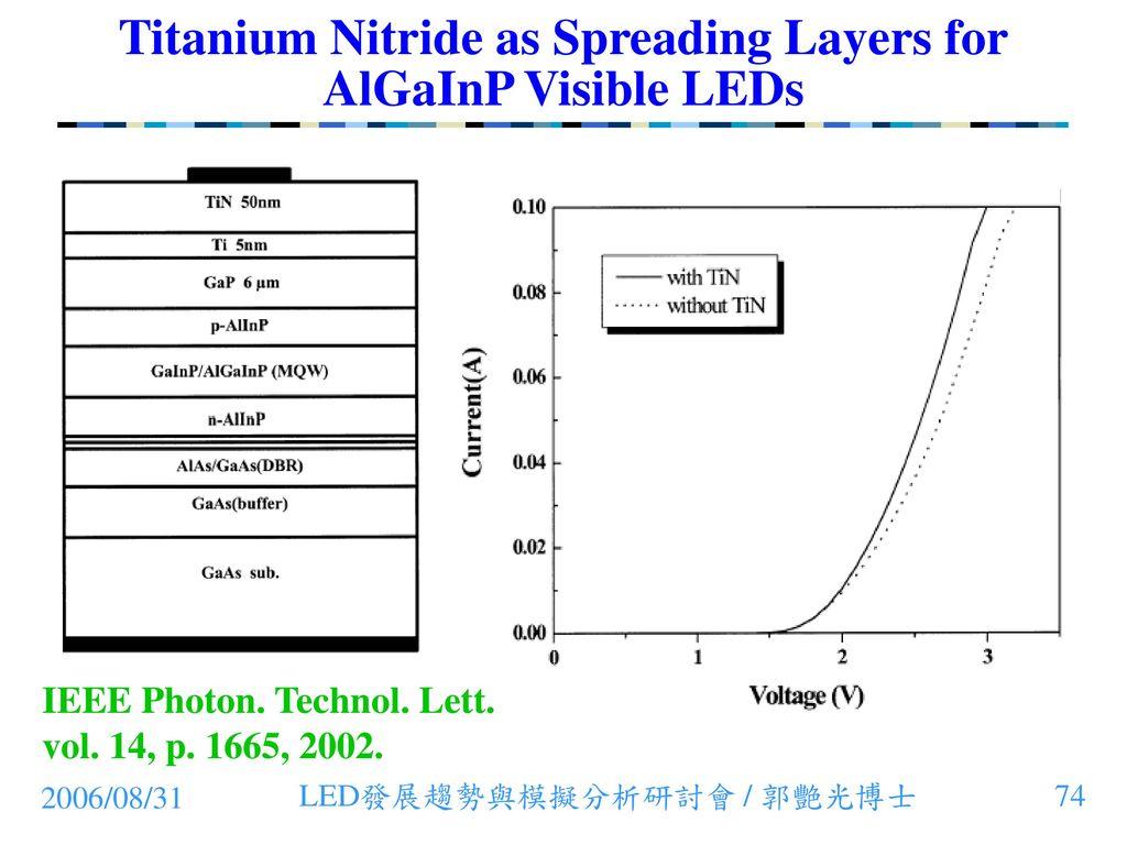 Titanium Nitride as Spreading Layers for AlGaInP Visible LEDs
