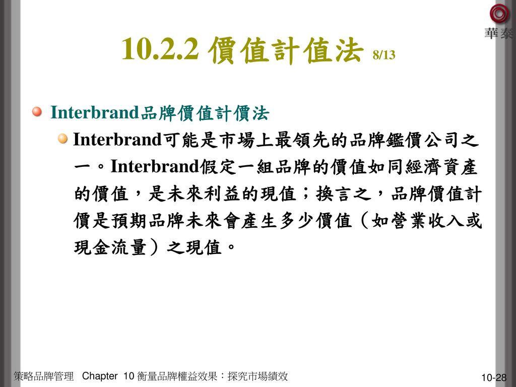 10.2.2 價值計值法 8/13 Interbrand品牌價值計價法