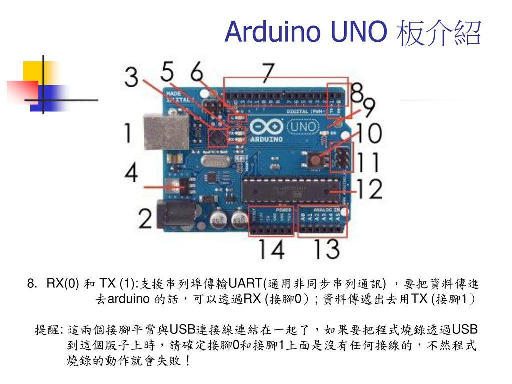 蔡明智 睿揚創新科技 arduino 循跡自走車 ppt download