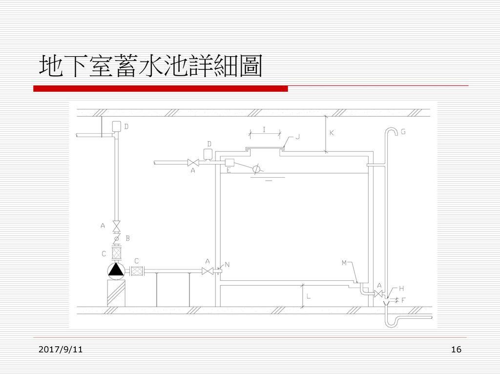 地下室蓄水池詳細圖 2017/9/11