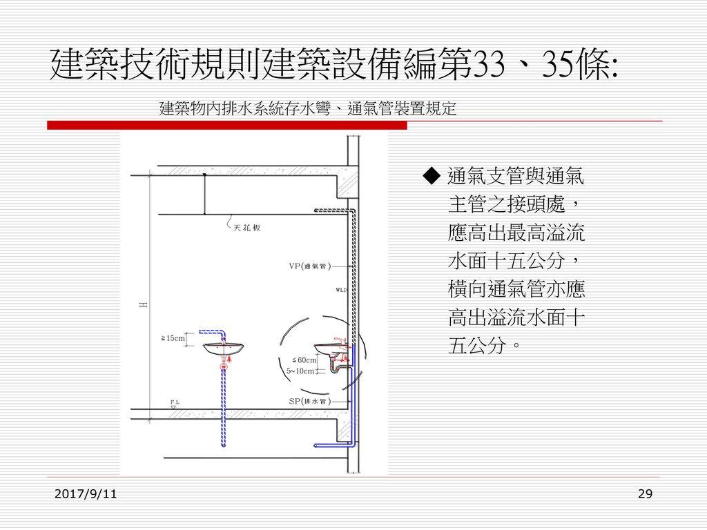 建築技術規則建築設備編第33、35條: 建築物內排水系統存水彎、通氣管裝置規定