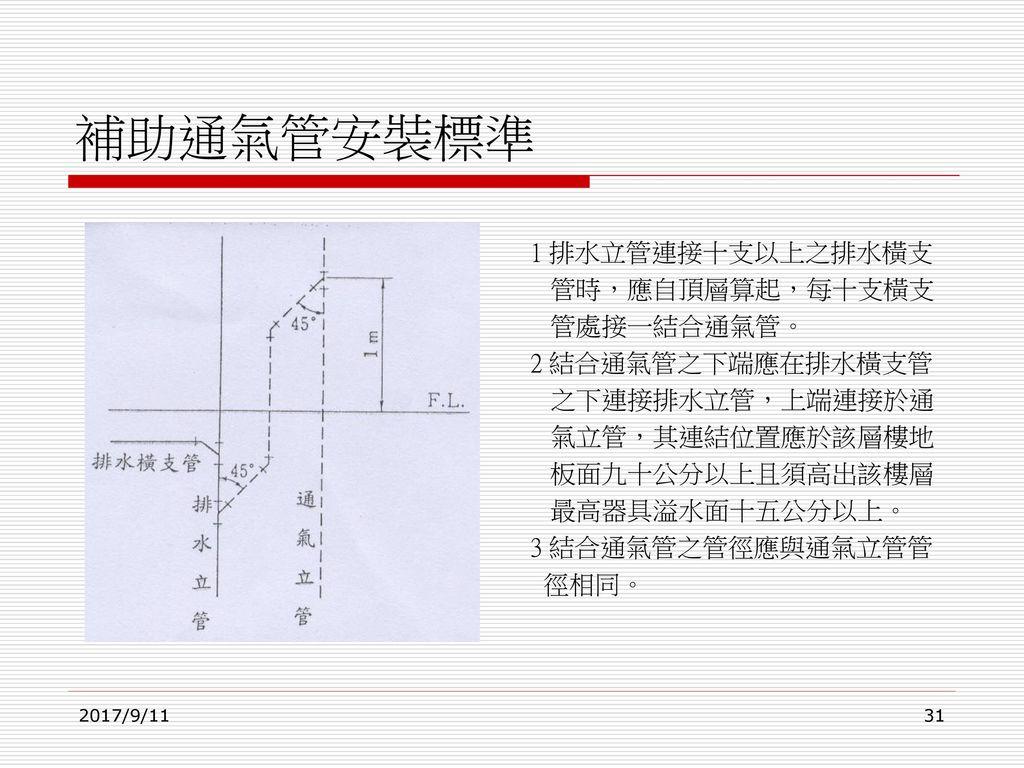 補助通氣管安裝標準
