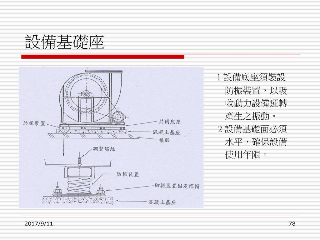 設備基礎座 1 設備底座須裝設 防振裝置,以吸 收動力設備運轉 產生之振動。 2 設備基礎面必須 水平,確保設備 使用年限。