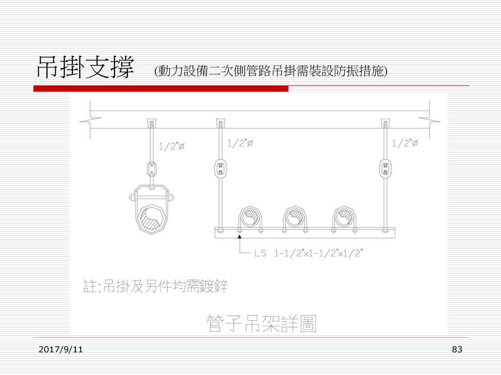 吊掛支撐 (動力設備二次側管路吊掛需裝設防振措施)