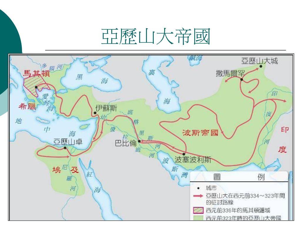 亞歷山大帝國 東征:征服西亞、埃及、波斯,最遠達印度河流域