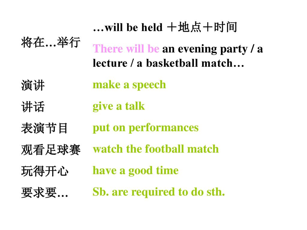 …will be held +地点+时间 There will be an evening party / a lecture / a basketball match… make a speech.