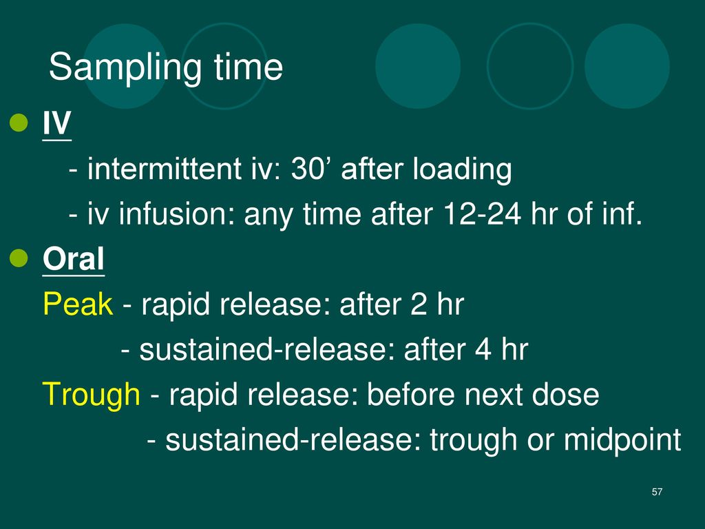 Sampling time IV - intermittent iv: 30' after loading