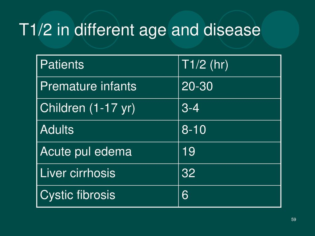 T1/2 in different age and disease