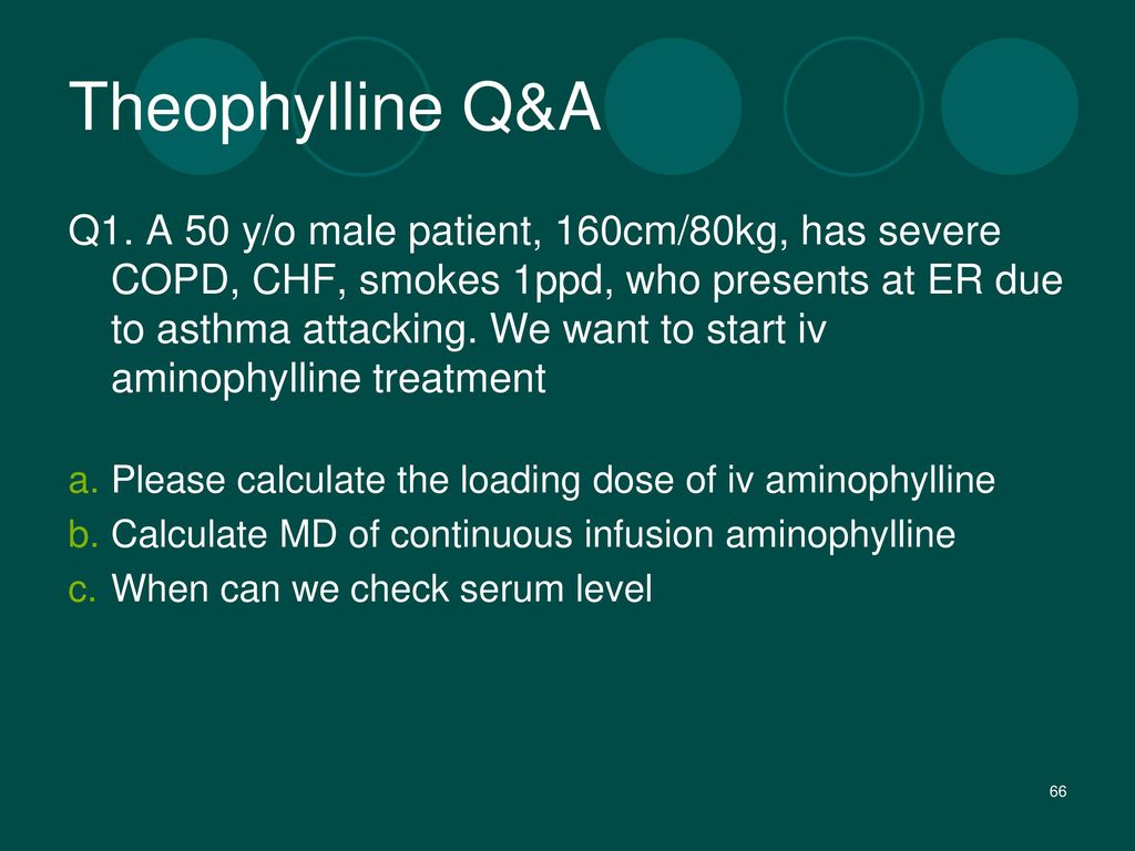 Theophylline Q&A