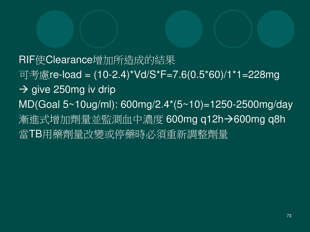 RIF使Clearance增加所造成的結果 可考慮re-load = ( ). Vd/S. F=7. 6( )/1