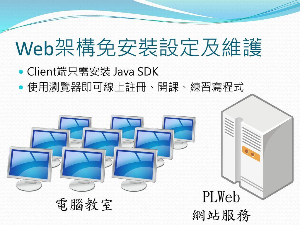 Web架構免安裝設定及維護 PLWeb 網站服務 電腦教室 Client端只需安裝 Java SDK