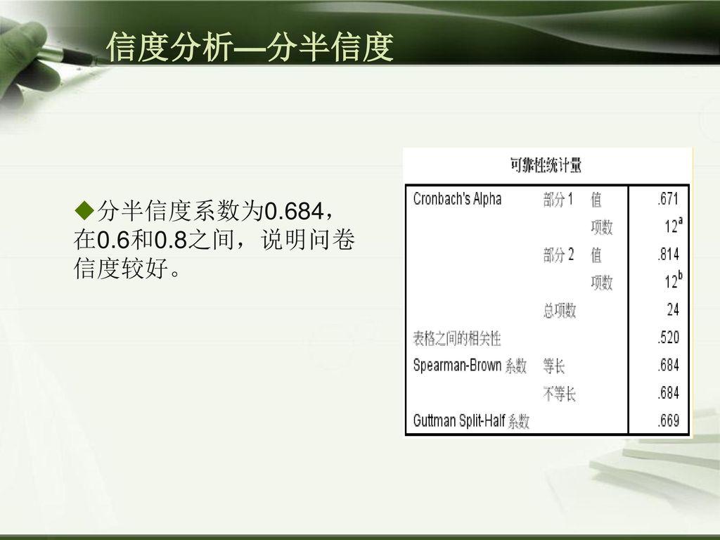 信度分析—分半信度 分半信度系数为0.684,在0.6和0.8之间,说明问卷信度较好。
