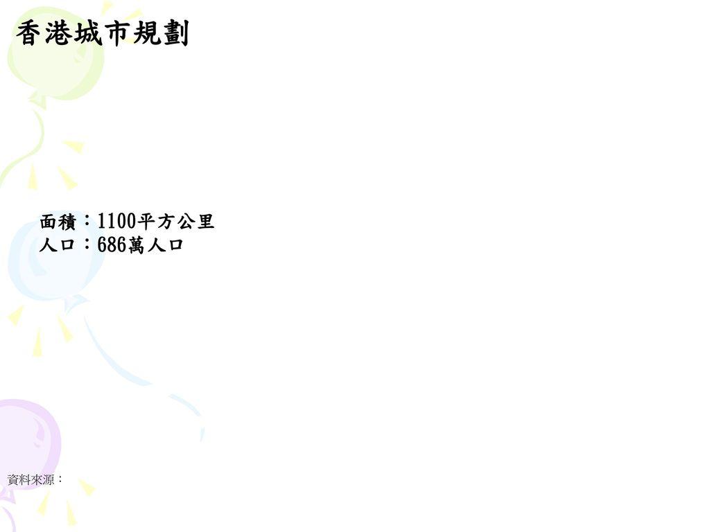 香港城市規劃 面積:1100平方公里 人口:686萬人口 資料來源: