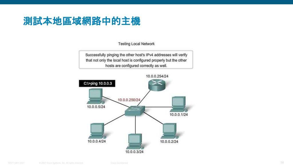 測試本地區域網路中的主機