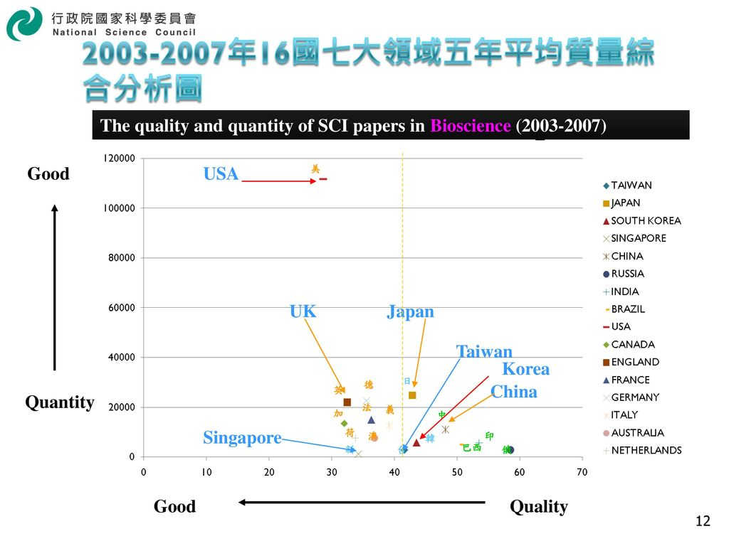 groundwater quality and quantity essay Groundwater quantity and quality assessment wwe's experience with groundwater quality and quantity is broad and includes evaluation of water supply sources for individual domestic needs, drilling and completion needs for energy companies, cooling water for industry and power production and geothermal resources for commercial applications.