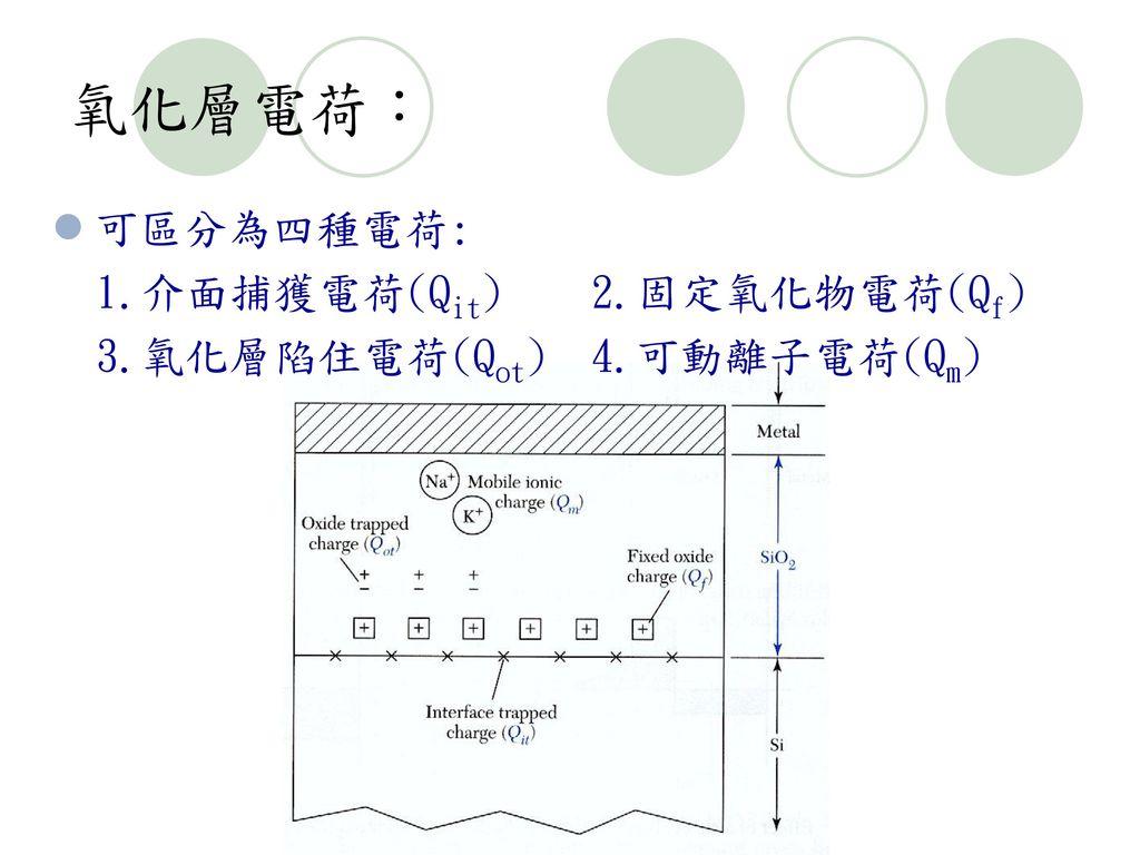 氧化層電荷: 可區分為四種電荷: 1.介面捕獲電荷(Qit) 2.固定氧化物電荷(Qf)