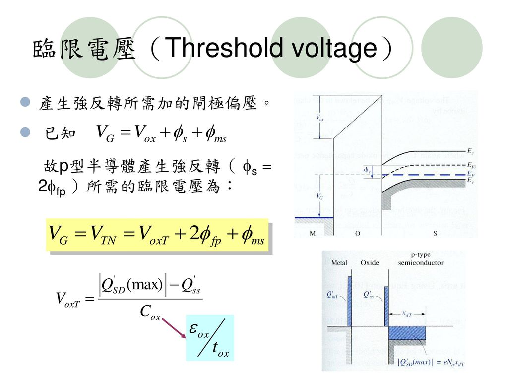 臨限電壓(Threshold voltage)