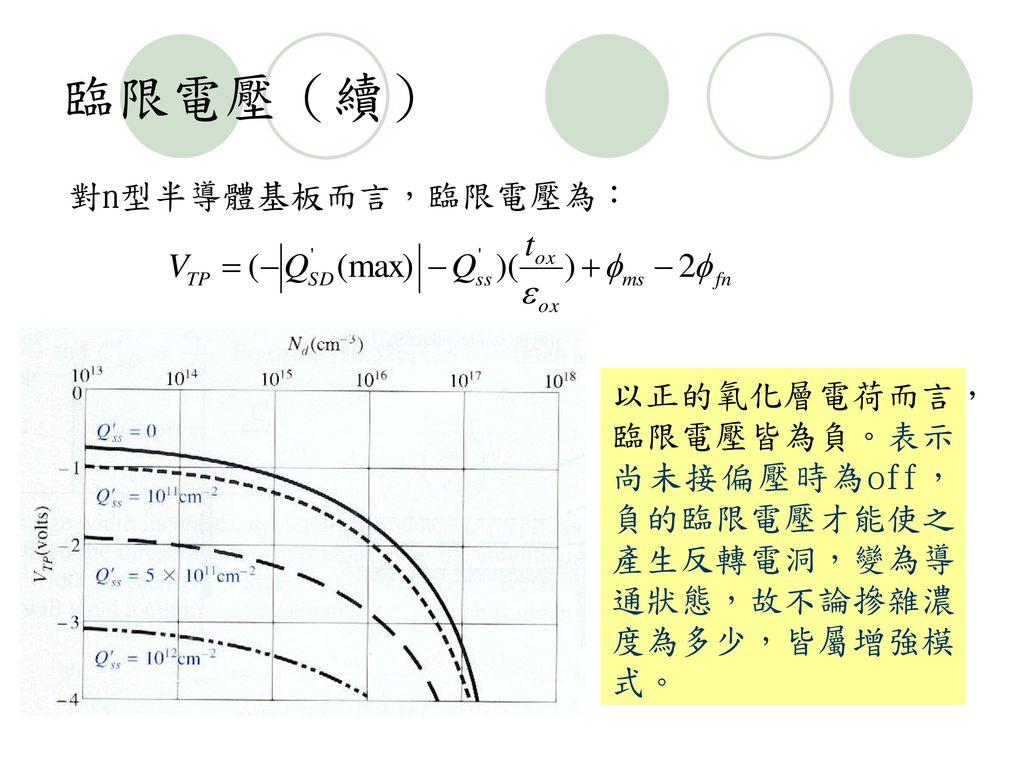 臨限電壓(續) 對n型半導體基板而言,臨限電壓為:
