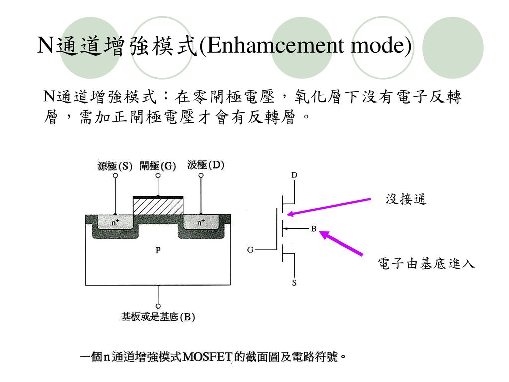 N通道增強模式(Enhamcement mode)