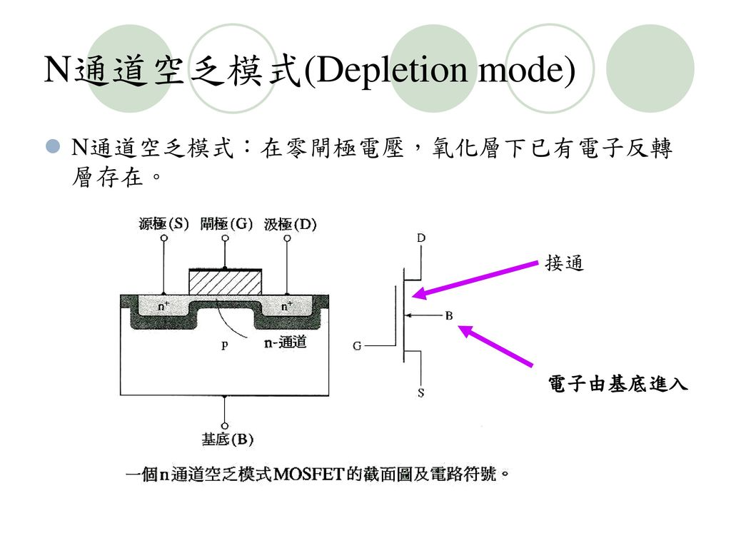 N通道空乏模式(Depletion mode)