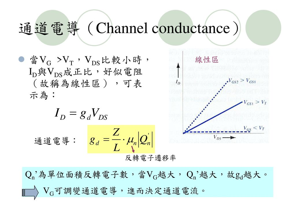 通道電導(Channel conductance)