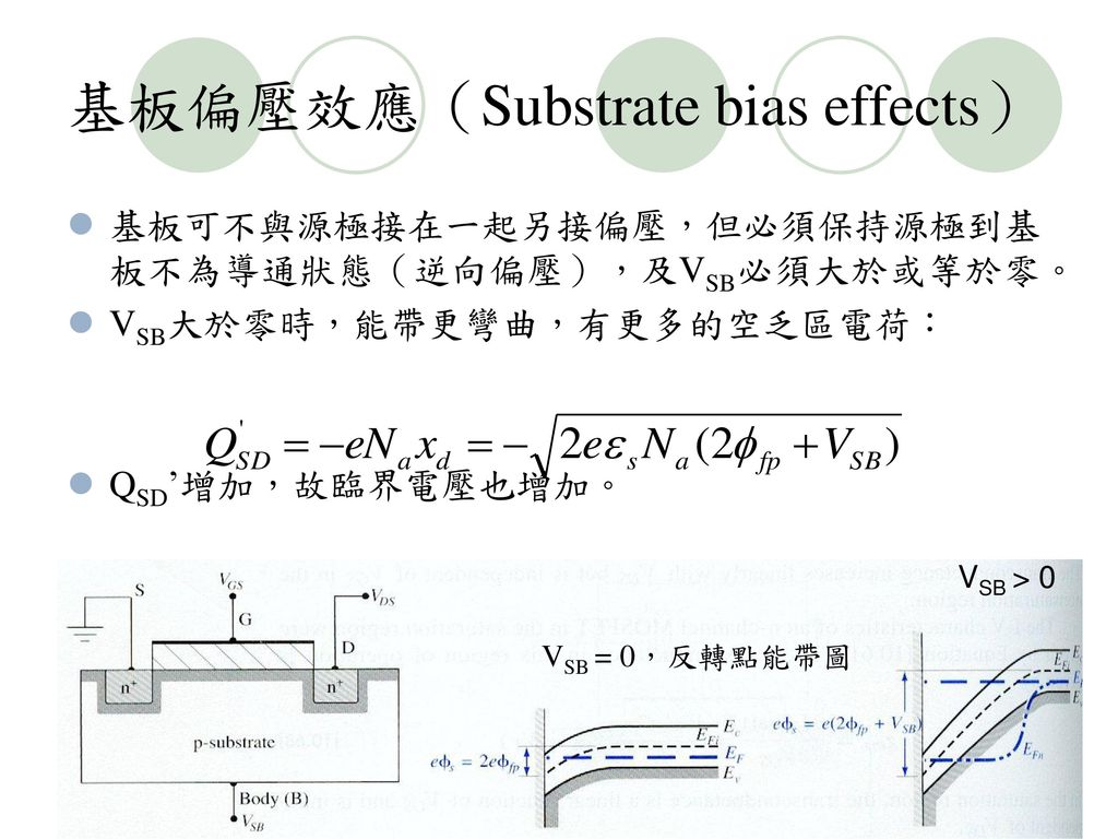 基板偏壓效應(Substrate bias effects)
