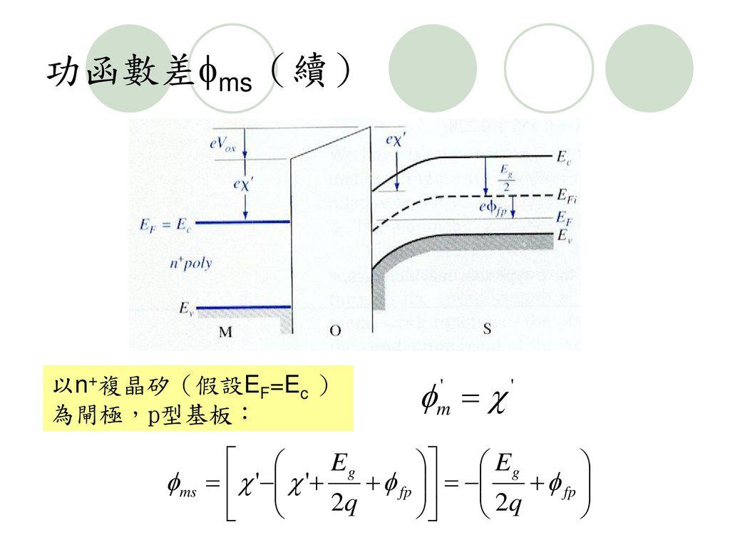 功函數差ms(續) 以n+複晶矽(假設EF=Ec )為閘極,p型基板: