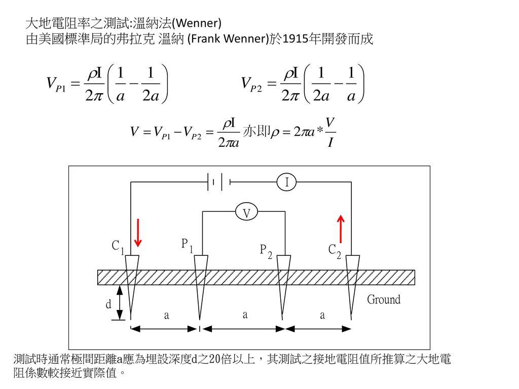 大地電阻率之測試:溫納法(Wenner) 由美國標準局的弗拉克 溫納 (Frank Wenner)於1915年開發而成