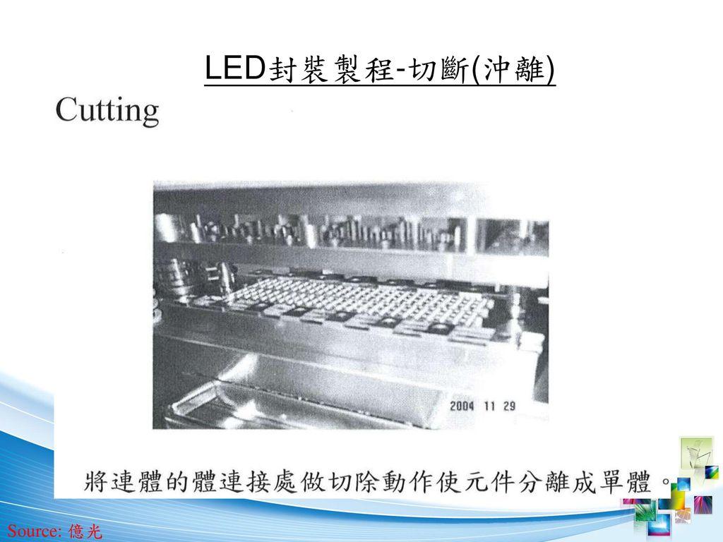LED封裝製程-切斷(沖離) Source: 億光