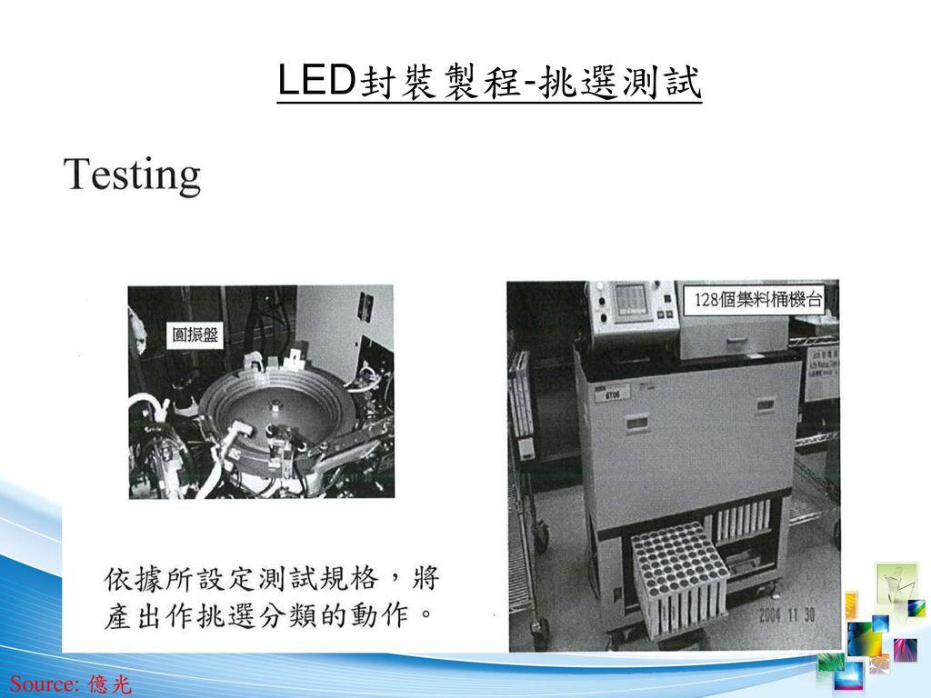 LED封裝製程-挑選測試 Source: 億光