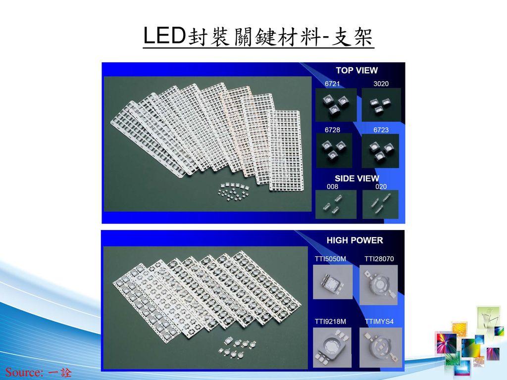 LED封裝關鍵材料-支架 Source: 一詮