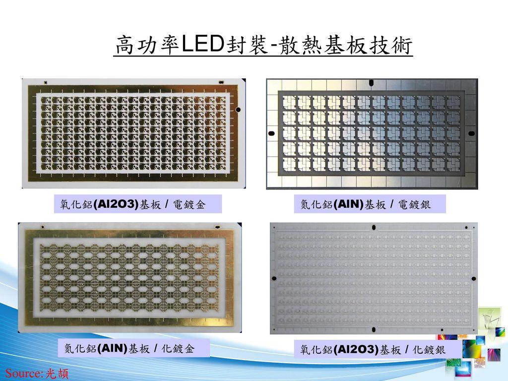高功率LED封裝-散熱基板技術 Source:光頡 氧化鋁(Al2O3)基板 / 電鍍金 氮化鋁(AlN)基板 / 電鍍銀